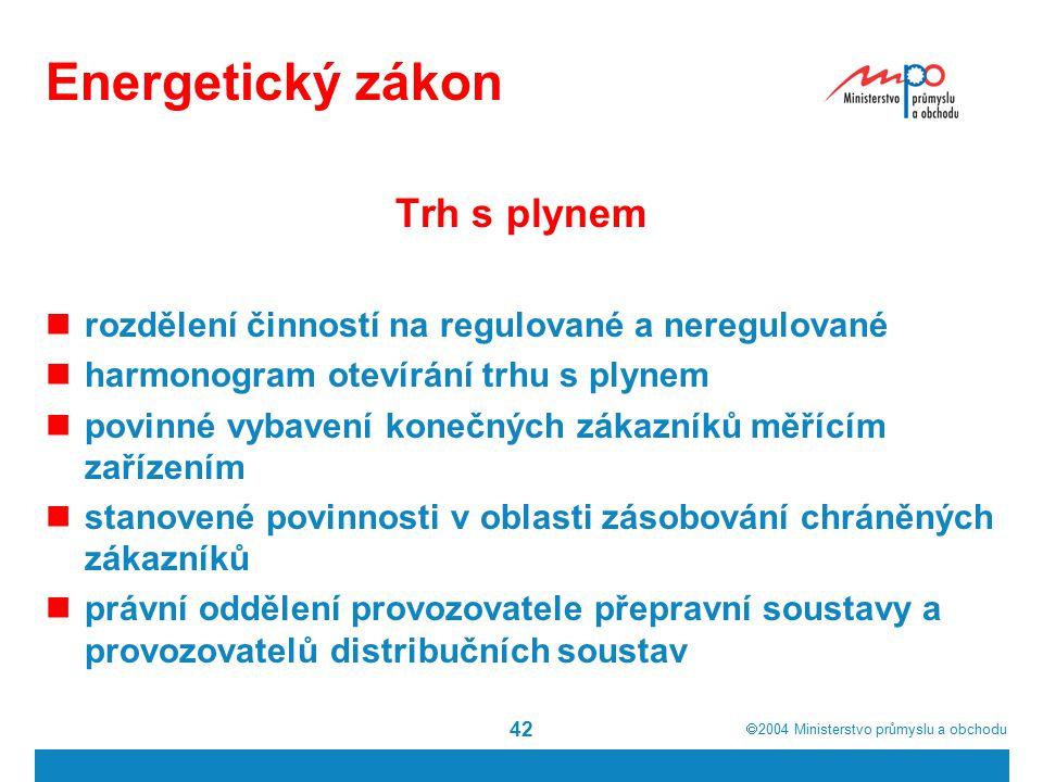  2004  Ministerstvo průmyslu a obchodu 42 Energetický zákon Trh s plynem rozdělení činností na regulované a neregulované harmonogram otevírání trhu