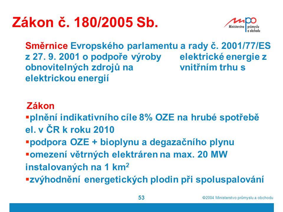  2004  Ministerstvo průmyslu a obchodu 53 Zákon č. 180/2005 Sb. Směrnice Evropského parlamentu a rady č. 2001/77/ES z 27. 9. 2001 o podpoře výroby