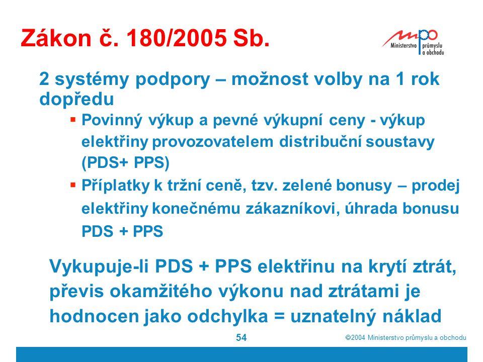  2004  Ministerstvo průmyslu a obchodu 54 Zákon č.