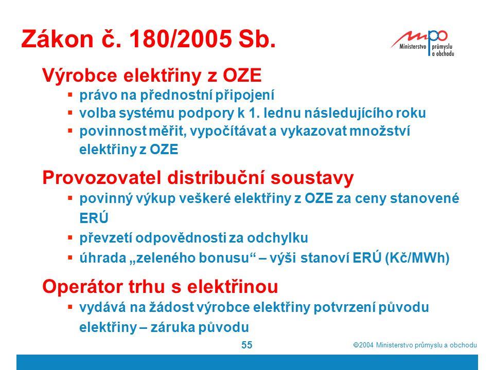  2004  Ministerstvo průmyslu a obchodu 55 Zákon č. 180/2005 Sb. Výrobce elektřiny z OZE  právo na přednostní připojení  volba systému podpory k 1