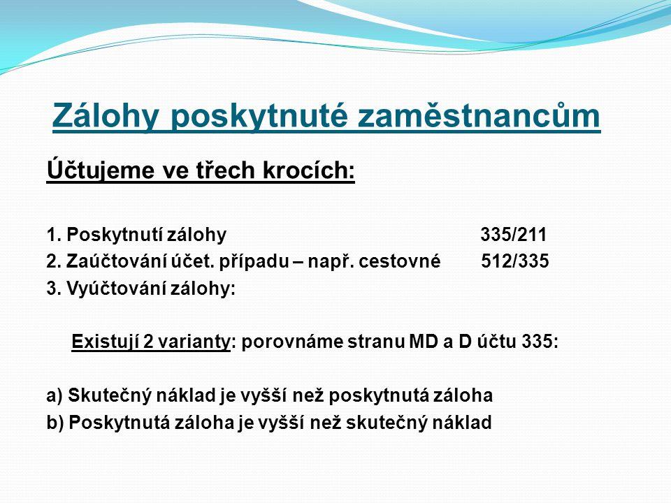Pokladní hotovost - účet 211 Patří zde:  peněžní prostředky v hotovosti  nasáčkované platy (nebyly v určený den předány)  přijaté šeky  poukázky na odběr zboží, služeb