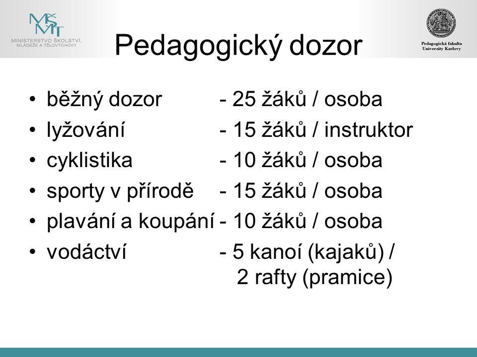 běžný dozor- 25 žáků / osoba lyžování - 15 žáků / instruktor cyklistika - 10 žáků / osoba sporty v přírodě - 15 žáků / osoba plavání a koupání - 10 žá