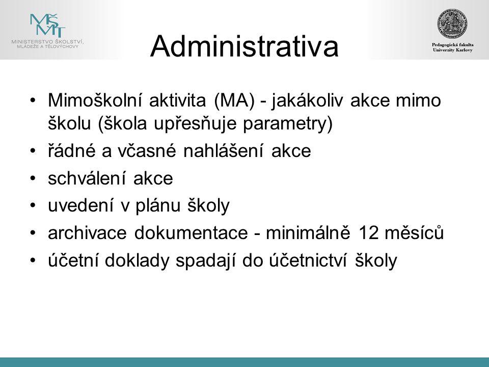 Administrativa Mimoškolní aktivita (MA) - jakákoliv akce mimo školu (škola upřesňuje parametry) řádné a včasné nahlášení akce schválení akce uvedení v