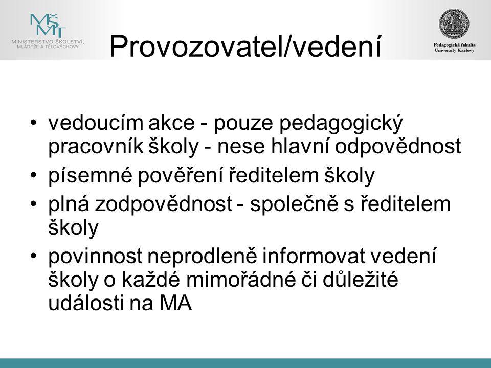 Dokumentace Odevzdání po akci: –přihlášky účastníků –tzv.
