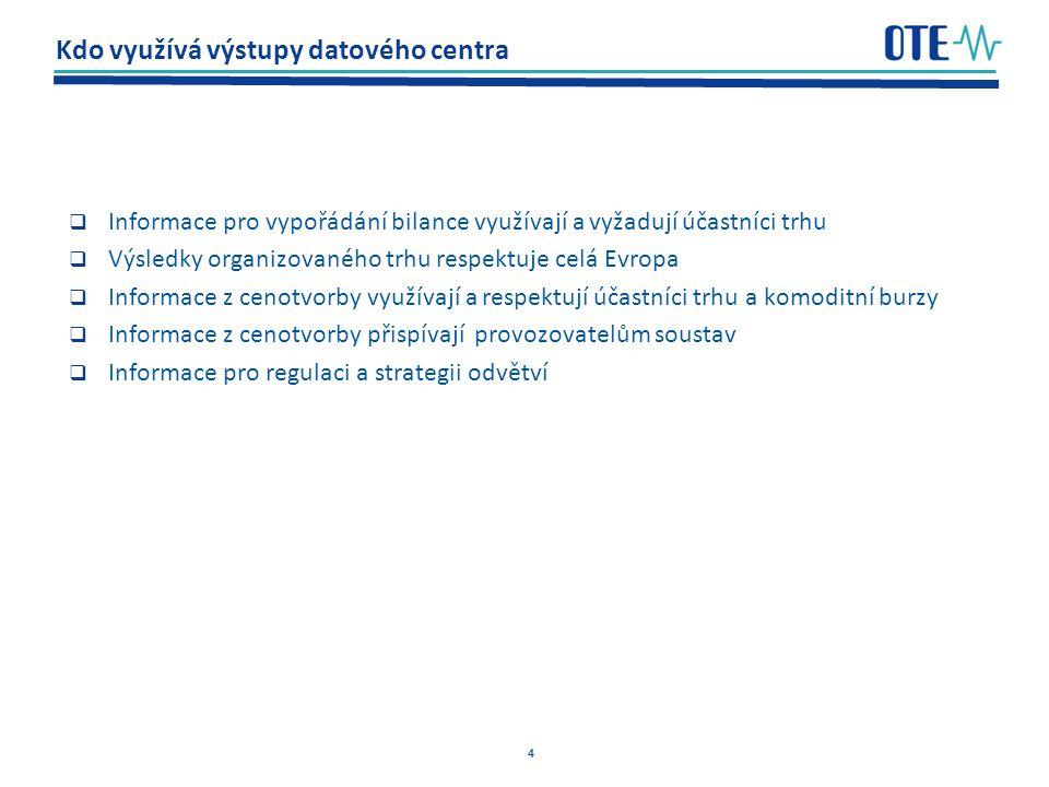 5 Co chybí datovému centru ČR  To říkejte Vy, OTE naslouchá požadavkům účastníků trhu  Mlčící a váhající provokujeme různými náměty – plyn, propojování tržišť  Respektujeme zadání státní správy – centrální místo výplaty POZE  Technickému řešení 100% datového centra v ČR chybí registrace každého spotřebního OPM