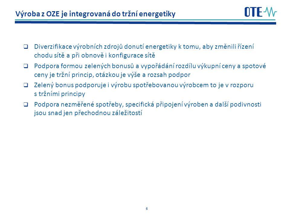6 Výroba z OZE je integrovaná do tržní energetiky  Diverzifikace výrobních zdrojů donutí energetiky k tomu, aby změnili řízení chodu sítě a při obnově i konfigurace sítě  Podpora formou zelených bonusů a vypořádání rozdílu výkupní ceny a spotové ceny je tržní princip, otázkou je výše a rozsah podpor  Zelený bonus podporuje i výrobu spotřebovanou výrobcem to je v rozporu s tržními principy  Podpora nezměřené spotřeby, specifická připojení výroben a další podivnosti jsou snad jen přechodnou záležitostí