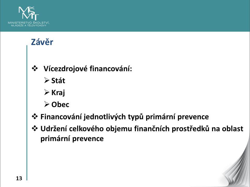 13 Závěr  Vícezdrojové financování:  Stát  Kraj  Obec  Financování jednotlivých typů primární prevence  Udržení celkového objemu finančních prostředků na oblast primární prevence