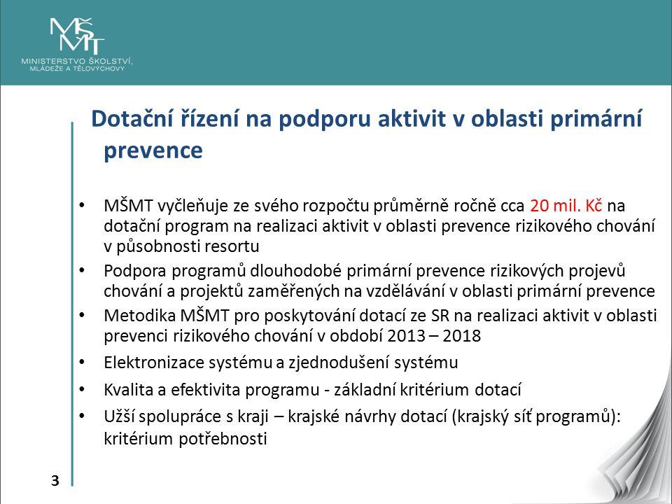 3 Dotační řízení na podporu aktivit v oblasti primární prevence MŠMT vyčleňuje ze svého rozpočtu průměrně ročně cca 20 mil.