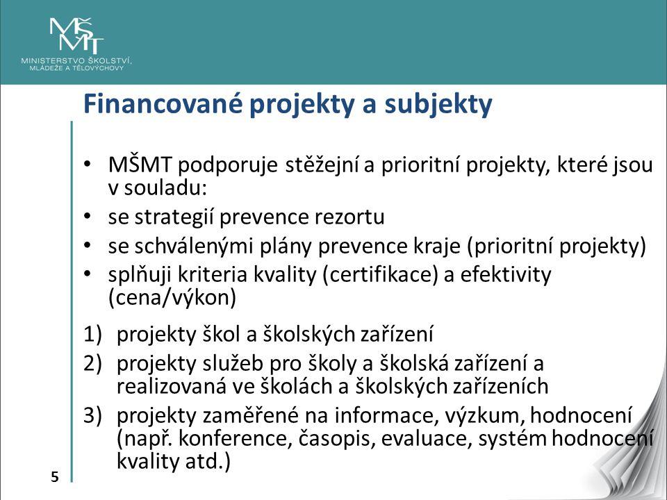 5 Financované projekty a subjekty MŠMT podporuje stěžejní a prioritní projekty, které jsou v souladu: se strategií prevence rezortu se schválenými plány prevence kraje (prioritní projekty) splňuji kriteria kvality (certifikace) a efektivity (cena/výkon) 1)projekty škol a školských zařízení 2)projekty služeb pro školy a školská zařízení a realizovaná ve školách a školských zařízeních 3)projekty zaměřené na informace, výzkum, hodnocení (např.