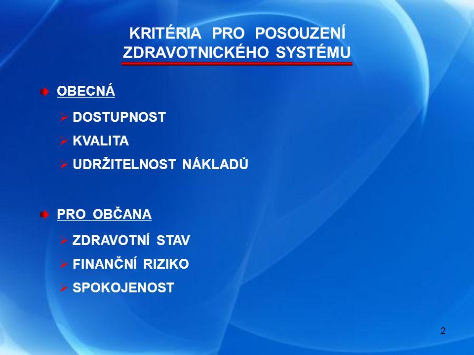 Změny v síti nemocnic z pohledu regionálních nemocnic MUDr. Eduard Sohlich, MBA Praha 02.11.2012