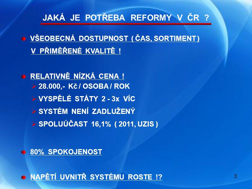 Úhrady regionálním nemocnicím r. 2009r. 2010r. 2011r. 2012 100 % 98 %100 %