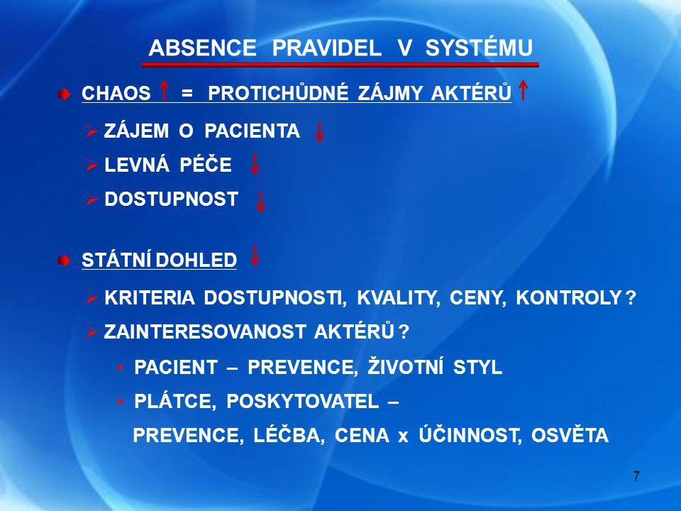 Vývoj výběru pojistného v r.2012 MěsícVýběr v mld.