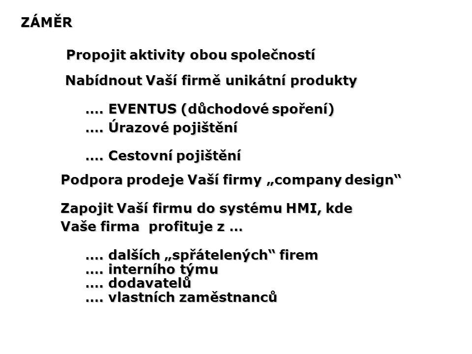 Propojit aktivity obou společností Propojit aktivity obou společností Nabídnout Vaší firmě unikátní produkty Nabídnout Vaší firmě unikátní produkty ….