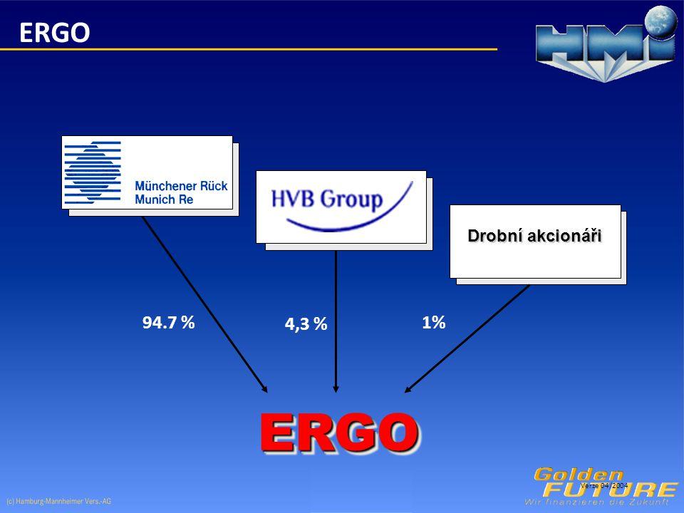 Drobní akcionáři ERGOERGO 1%1%94.7 % 4,3 % Verze 04/2004 ERGO