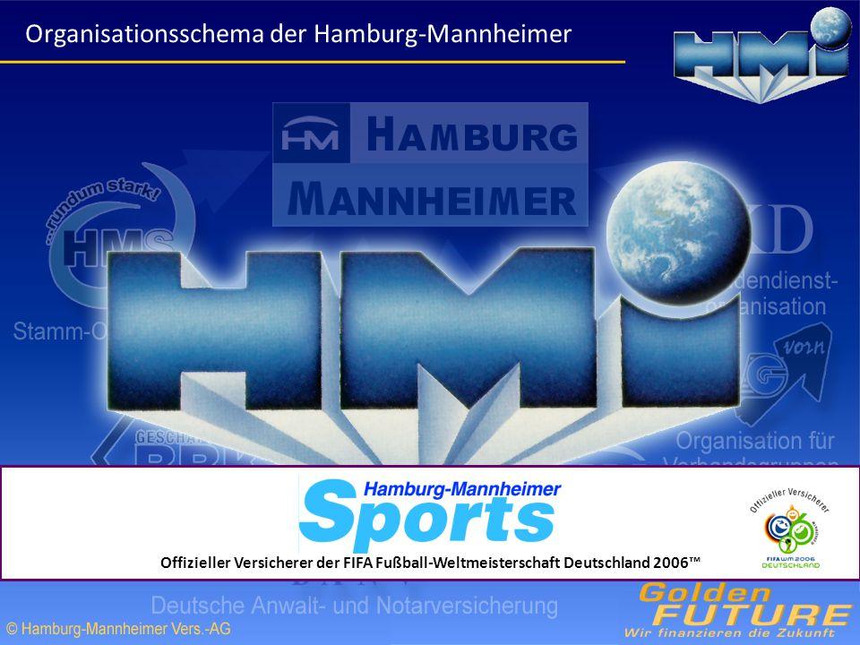 HMI_Markt_Jun02 V08 - 14 Organisationsschema der Hamburg-Mannheimer Offizieller Versicherer der FIFA Fußball-Weltmeisterschaft Deutschland 2006™