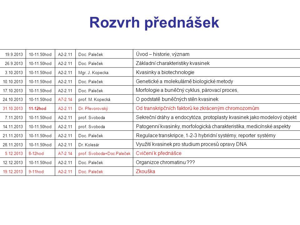Přednášky – budou na IS Cvičení – blokově (všichni) 2 termíny zkoušení mikromanipulator .