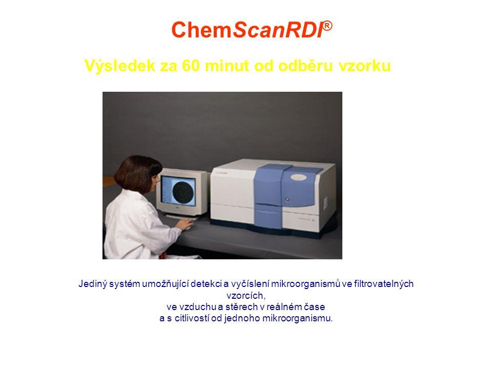 ChemScanRDI ® Jediný systém umožňující detekci a vyčíslení mikroorganismů ve filtrovatelných vzorcích, ve vzduchu a stěrech v reálném čase a s citlivo