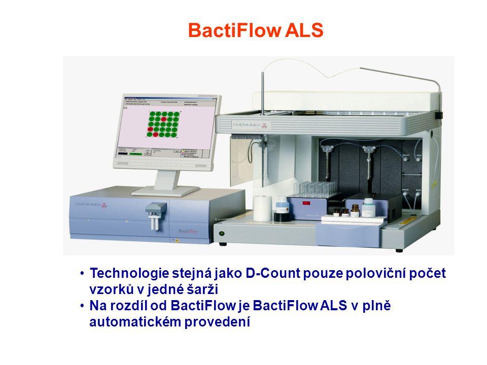 BactiFlow ALS Technologie stejná jako D-Count pouze poloviční počet vzorků v jedné šarži Na rozdíl od BactiFlow je BactiFlow ALS v plně automatickém p