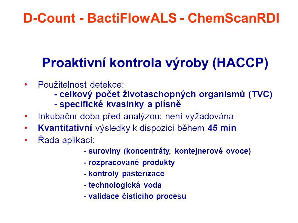 Použitelnost detekce: - celkový počet životaschopných organismů (TVC) - specifické kvasinky a plísně Inkubační doba před analýzou: není vyžadována Kva