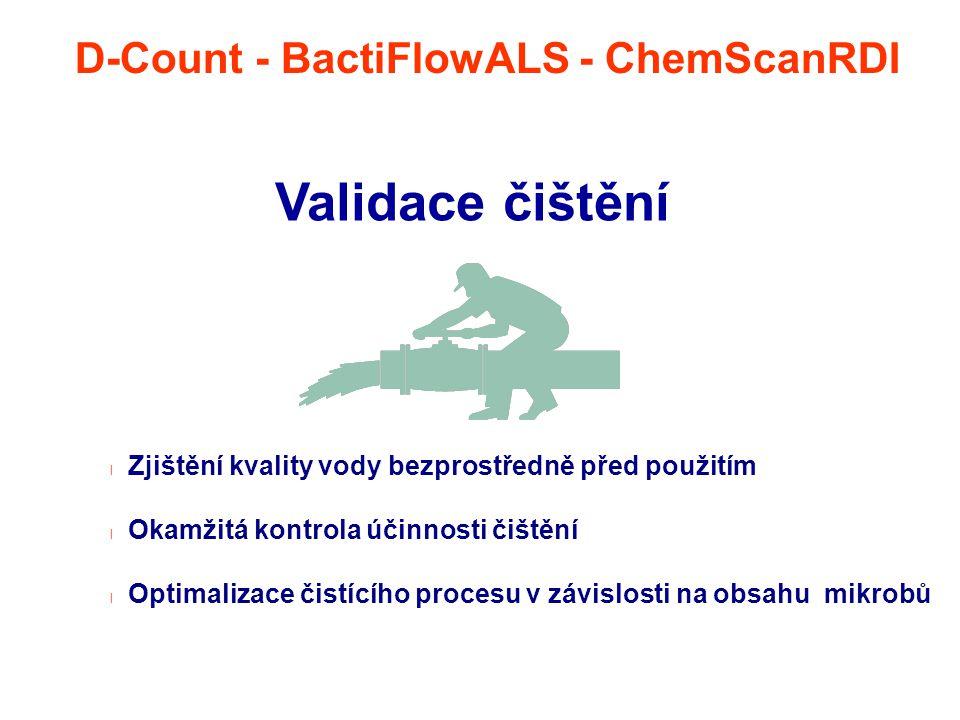 Validace čištění l Zjištění kvality vody bezprostředně před použitím l Okamžitá kontrola účinnosti čištění l Optimalizace čistícího procesu v závislos