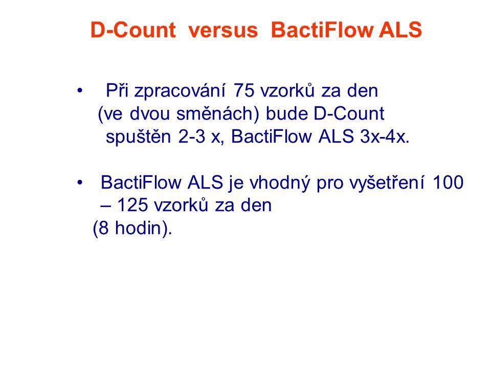 D-Count versus BactiFlow ALS Při zpracování 75 vzorků za den (ve dvou směnách) bude D-Count spuštěn 2-3 x, BactiFlow ALS 3x-4x. BactiFlow ALS je vhodn