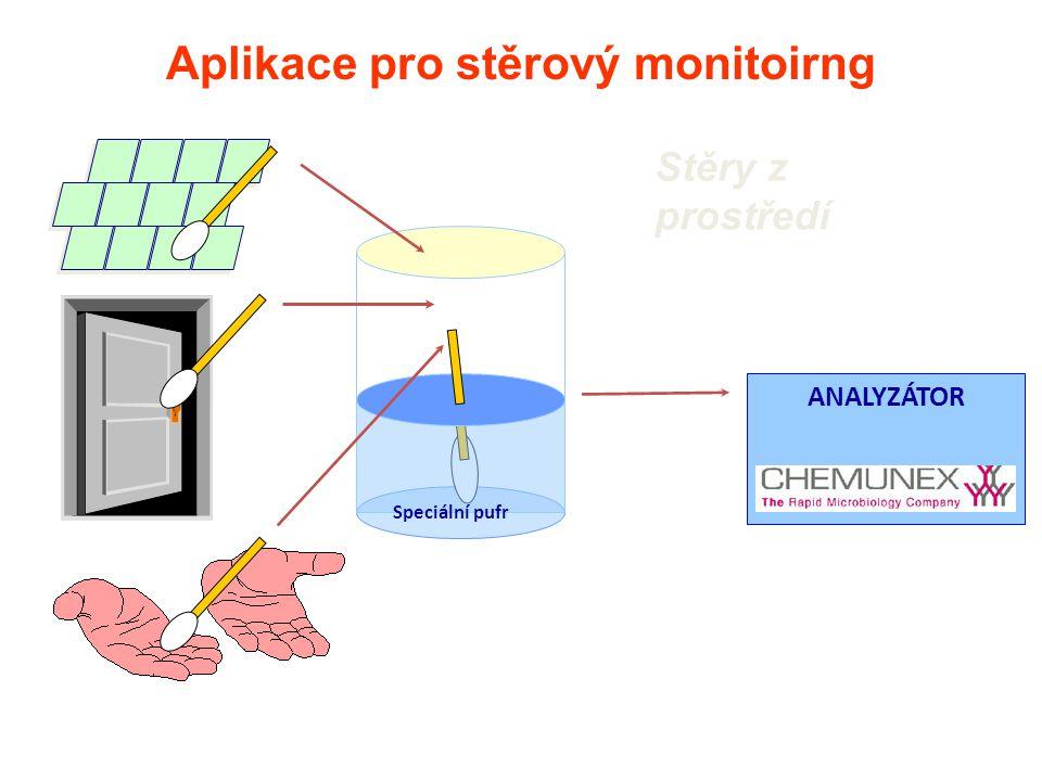 Aplikace pro stěrový monitoirng Stěry z prostředí Speciální pufr ANALYZÁTOR
