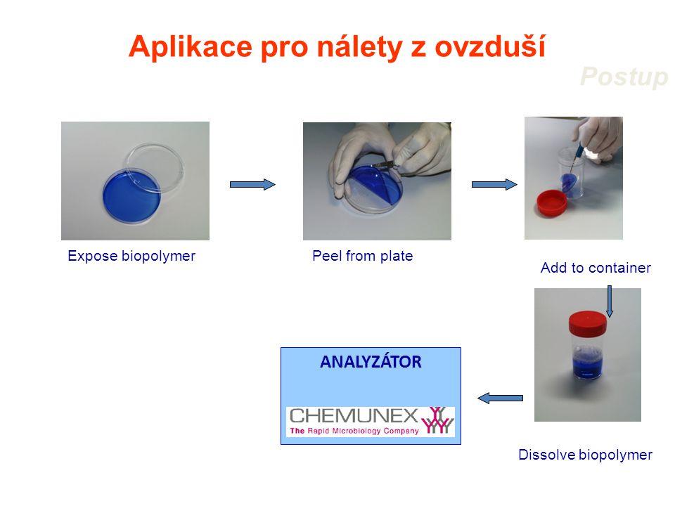 Analyse on ChemScanRDI Add to container Filter sampleDissolve biopolymer Expose biopolymerPeel from plate Aplikace pro nálety z ovzduší Postup ANALYZÁ