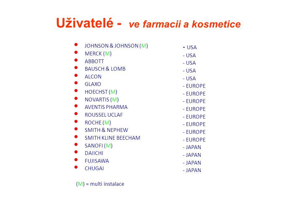 Uživatelé - ve farmacii a kosmetice - USA - EUROPE - JAPAN JOHNSON & JOHNSON (M) MERCK (M) ABBOTT BAUSCH & LOMB ALCON GLAXO HOECHST (M) NOVARTIS (M) A