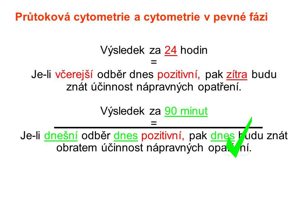Průtoková cytometrie a cytometrie v pevné fázi Výsledek za 24 hodin = Je-li včerejší odběr dnes pozitivní, pak zítra budu znát účinnost nápravných opa