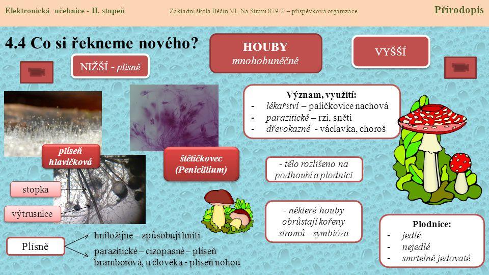 4.5 Procvičení a příklady Elektronická učebnice - II.