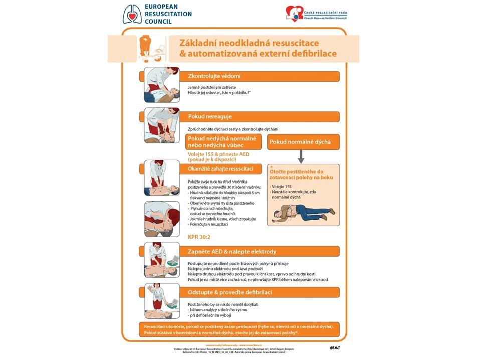 Kardiopulmonální resuscitace Oslovit -> bolestivý podnět Zprůchodnit dýchací cesty Nepřímá srdeční masáž 100x za minutu (zmáčknutí do půl hrudníku) U dětí (a tonoucích) začít 2 vdechy, poté masáž srdce 30:2 střed hrudní kosti propnuté ruce