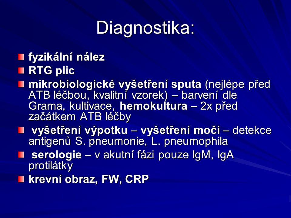 Diagnostika: fyzikální nález RTG plic mikrobiologické vyšetření sputa (nejlépe před ATB léčbou, kvalitní vzorek) – barvení dle Grama, kultivace, hemok