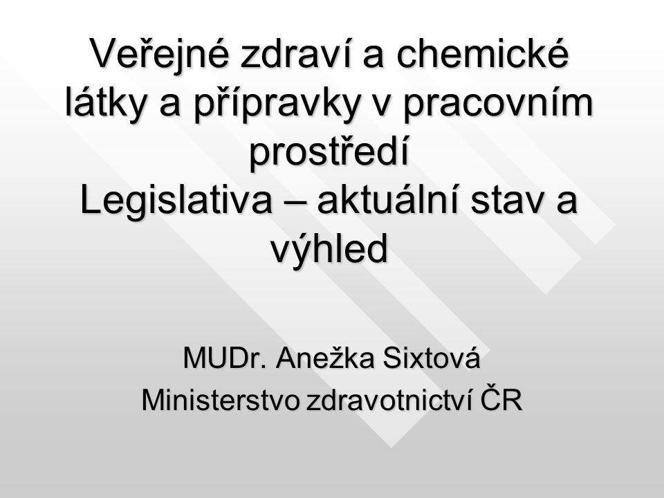Legislativa EU Směrnice 98/24/ES o bezpečnosti a ochraně zdraví zaměstnanců před riziky spojenými s chemickými činiteli používanými při práci Směrnice 98/24/ES o bezpečnosti a ochraně zdraví zaměstnanců před riziky spojenými s chemickými činiteli používanými při práci Směrnice 2004/37/ES o ochraně zaměstnanců před riziky spojenými s expozicí karcinogenům nebo mutagenům při práci Směrnice 2004/37/ES o ochraně zaměstnanců před riziky spojenými s expozicí karcinogenům nebo mutagenům při práci Směrnice 91/322/EHS o stanovení směrných limitních hodnot Směrnice 91/322/EHS o stanovení směrných limitních hodnot Směrnice 2000/39/ES o o stanovení prvního seznamu směrných limitních hodnot expozice na pracovišti Směrnice 2000/39/ES o o stanovení prvního seznamu směrných limitních hodnot expozice na pracovišti Směrnice 2006/15/ES o stanovení druhého seznamu směrných limitních hodnot expozice na pracovišti Směrnice 2006/15/ES o stanovení druhého seznamu směrných limitních hodnot expozice na pracovišti