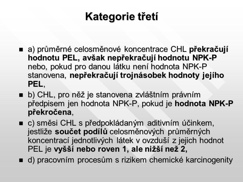 Kategorie třetí a) průměrné celosměnové koncentrace CHL překračují hodnotu PEL, avšak nepřekračují hodnotu NPK-P nebo, pokud pro danou látku není hodn