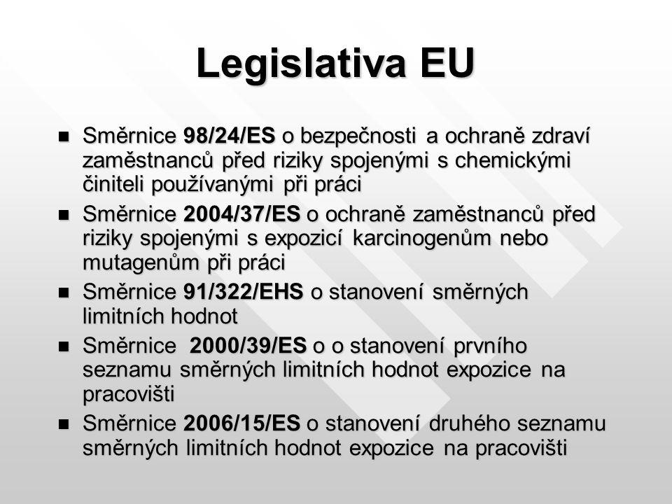 Legislativa EU Směrnice 98/24/ES o bezpečnosti a ochraně zdraví zaměstnanců před riziky spojenými s chemickými činiteli používanými při práci Směrnice