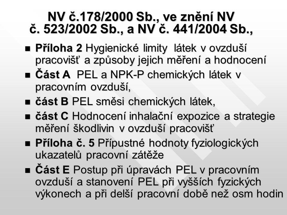 NV č.178/2000 Sb., ve znění NV č. 523/2002 Sb., a NV č. 441/2004 Sb., Příloha 2 Hygienické limity látek v ovzduší pracovišť a způsoby jejich měření a