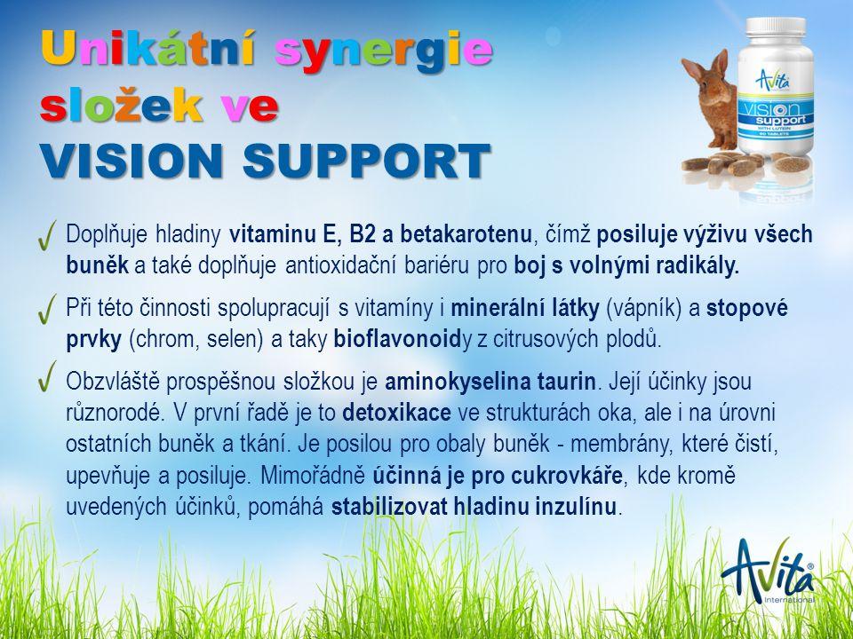 Unikátní synergie složek ve VISION SUPPORT Doplňuje hladiny vitaminu E, B2 a betakarotenu, čímž posiluje výživu všech buněk a také doplňuje antioxidační bariéru pro boj s volnými radikály.