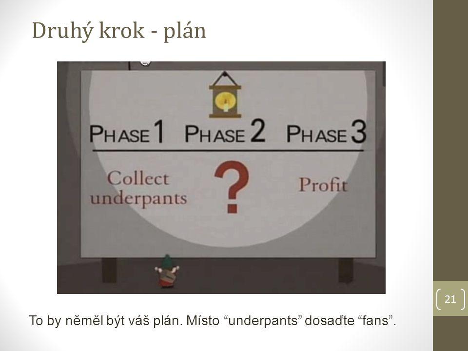21 Druhý krok - plán To by něměl být váš plán. Místo underpants dosaďte fans .