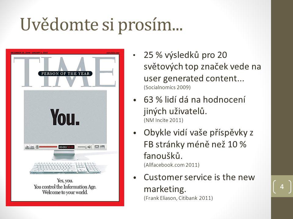 4 Uvědomte si prosím... 25 % výsledků pro 20 světových top značek vede na user generated content...
