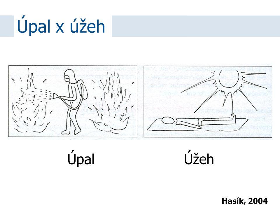 Úpal x úžeh Hasík, 2004 ÚpalÚžeh