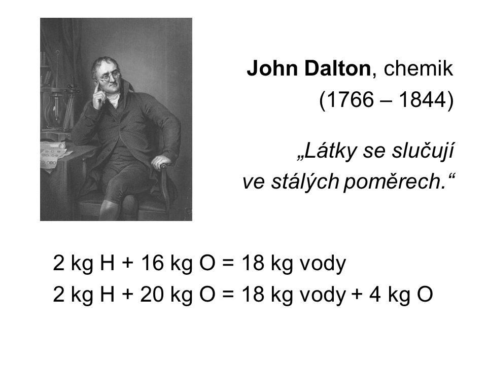 """John Dalton, chemik (1766 – 1844) """"Látky se slučují ve stálých poměrech."""" 2 kg H + 16 kg O = 18 kg vody 2 kg H + 20 kg O = 18 kg vody + 4 kg O"""