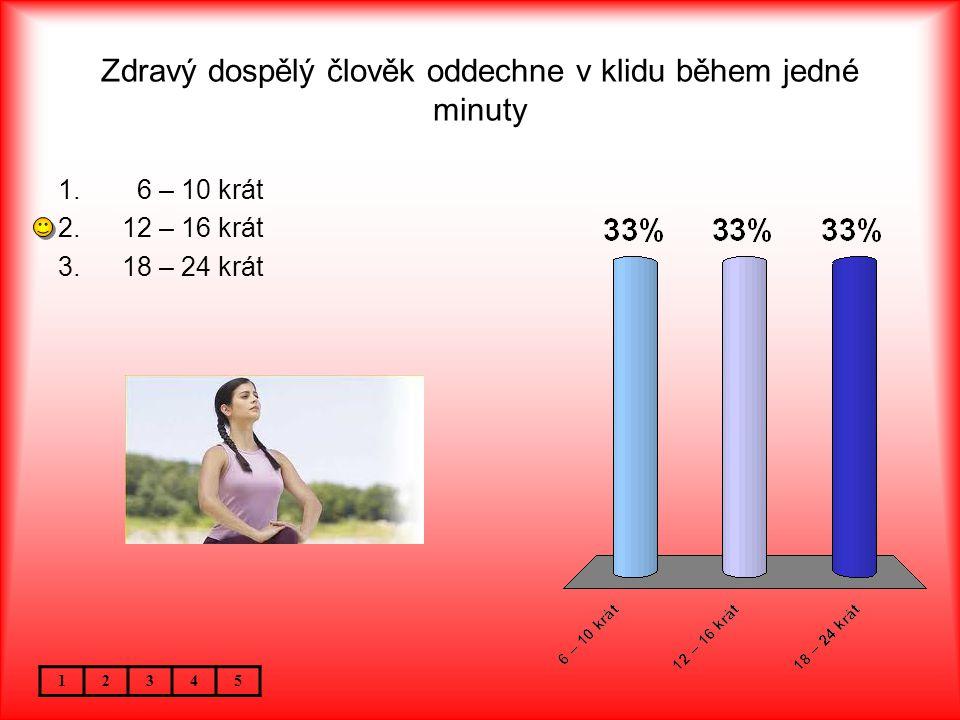 Zdravý dospělý člověk oddechne v klidu během jedné minuty 12345 1.