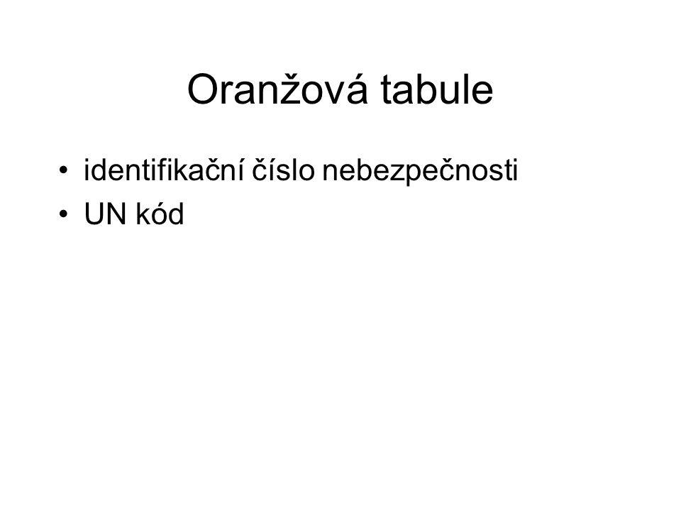Oranžová tabule identifikační číslo nebezpečnosti UN kód