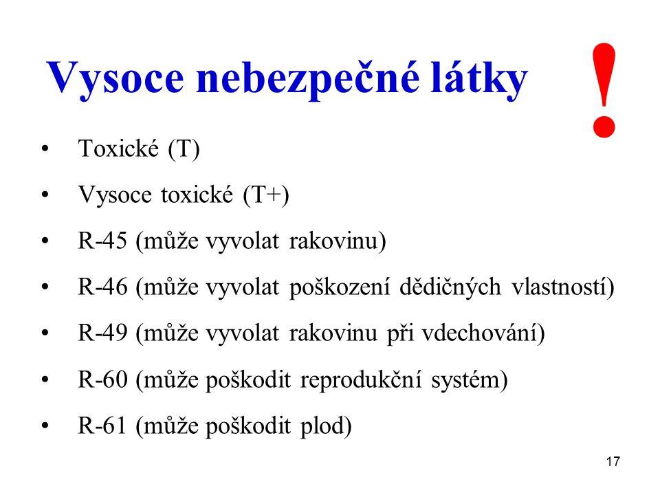 17 Vysoce nebezpečné látky Toxické (T) Vysoce toxické (T+) R-45 (může vyvolat rakovinu) R-46 (může vyvolat poškození dědičných vlastností) R-49 (může