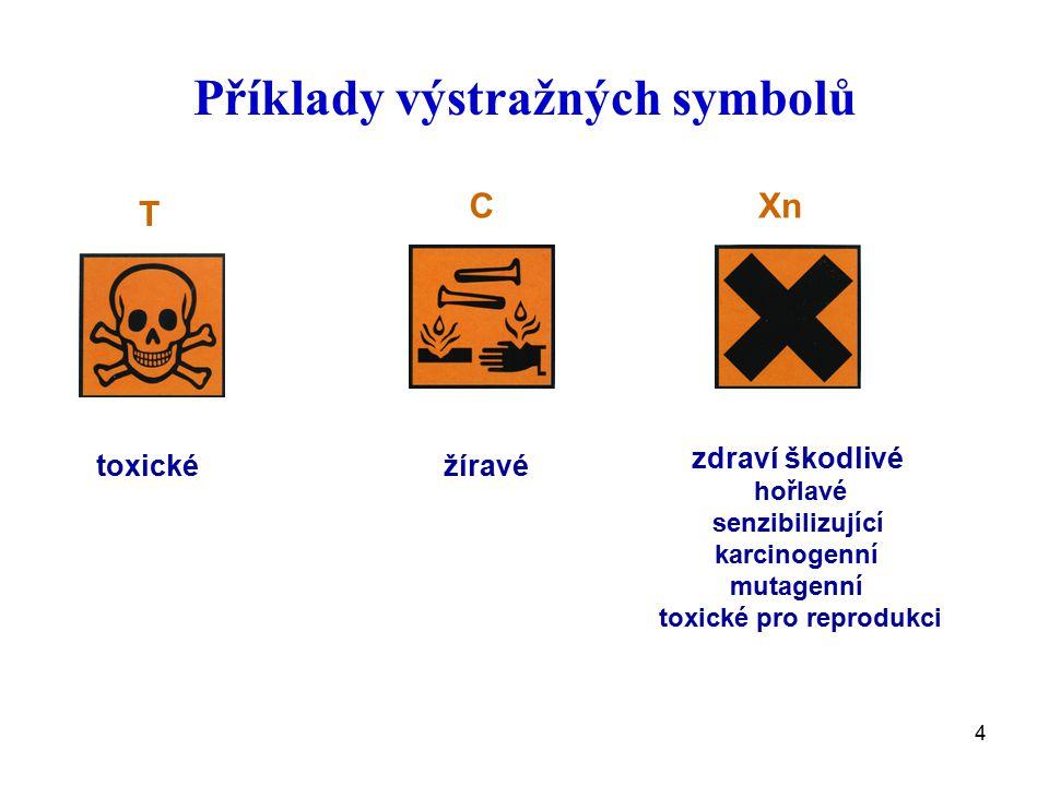 4 toxické zdraví škodlivé hořlavé senzibilizující karcinogenní mutagenní toxické pro reprodukci žíravé T XnC Příklady výstražných symbolů