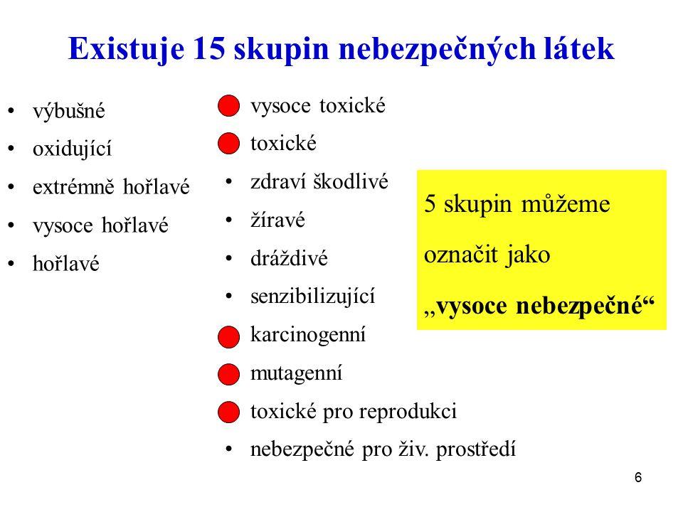 17 Vysoce nebezpečné látky Toxické (T) Vysoce toxické (T+) R-45 (může vyvolat rakovinu) R-46 (může vyvolat poškození dědičných vlastností) R-49 (může vyvolat rakovinu při vdechování) R-60 (může poškodit reprodukční systém) R-61 (může poškodit plod) !