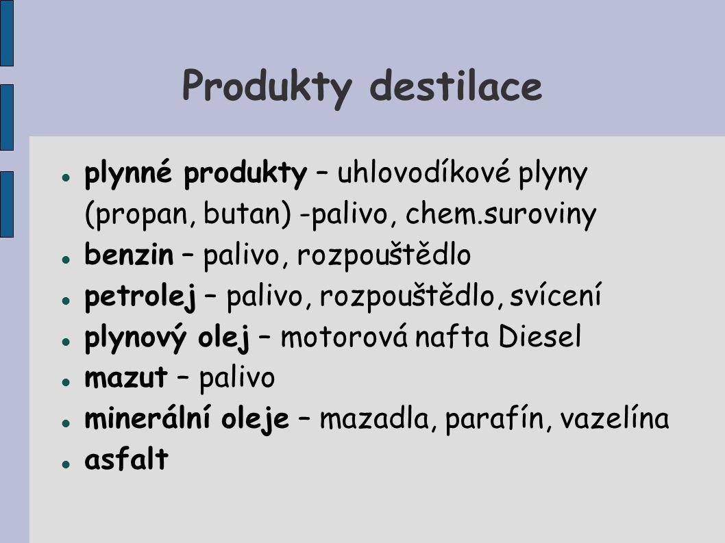 Produkty destilace plynné produkty – uhlovodíkové plyny (propan, butan) -palivo, chem.suroviny benzin – palivo, rozpouštědlo petrolej – palivo, rozpouštědlo, svícení plynový olej – motorová nafta Diesel mazut – palivo minerální oleje – mazadla, parafín, vazelína asfalt