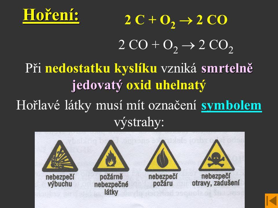 Hoření: 2 C + O 2  2 CO 2 CO + O 2  2 CO 2 smrtelně jedovatý Při nedostatku kyslíku vzniká smrtelně jedovatý oxid uhelnatý Hořlavé látky musí mít oz