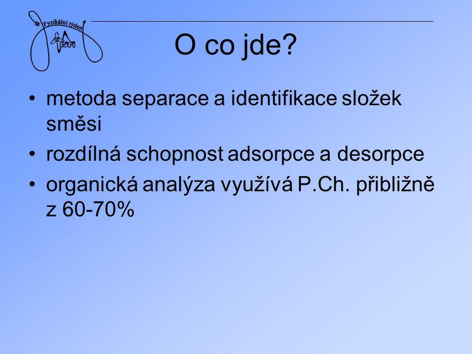 O co jde? metoda separace a identifikace složek směsi rozdílná schopnost adsorpce a desorpce organická analýza využívá P.Ch. přibližně z 60-70%