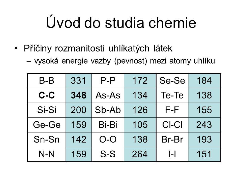 Úvod do studia chemie Příčiny rozmanitosti uhlíkatých látek –vysoká energie vazby (pevnost) mezi atomy uhlíku B-B331P-P172Se-Se184 C-C348As-As134Te-Te138 Si-Si200Sb-Ab126F-F155 Ge-Ge159Bi-Bi105Cl-Cl243 Sn-Sn142O-O138Br-Br193 N-N159S-S264I-I151